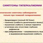 Гиперкалиемии