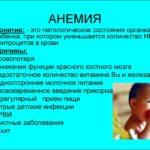 Развитие анемии