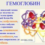 Снижение количества гемоглобина