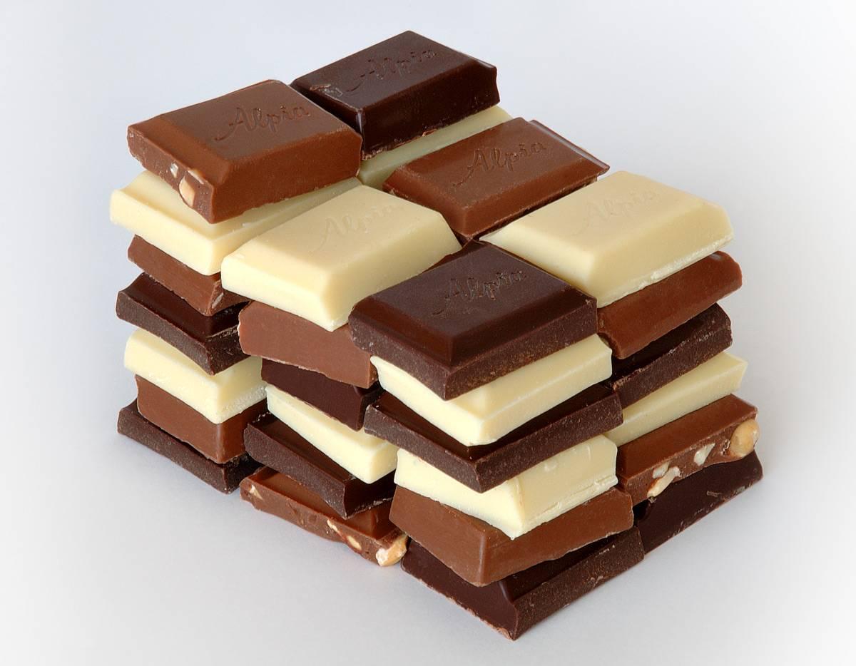 Группы шоколада