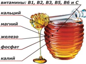 Мед свойства